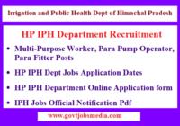 HP IPH Department Recruitment 2021