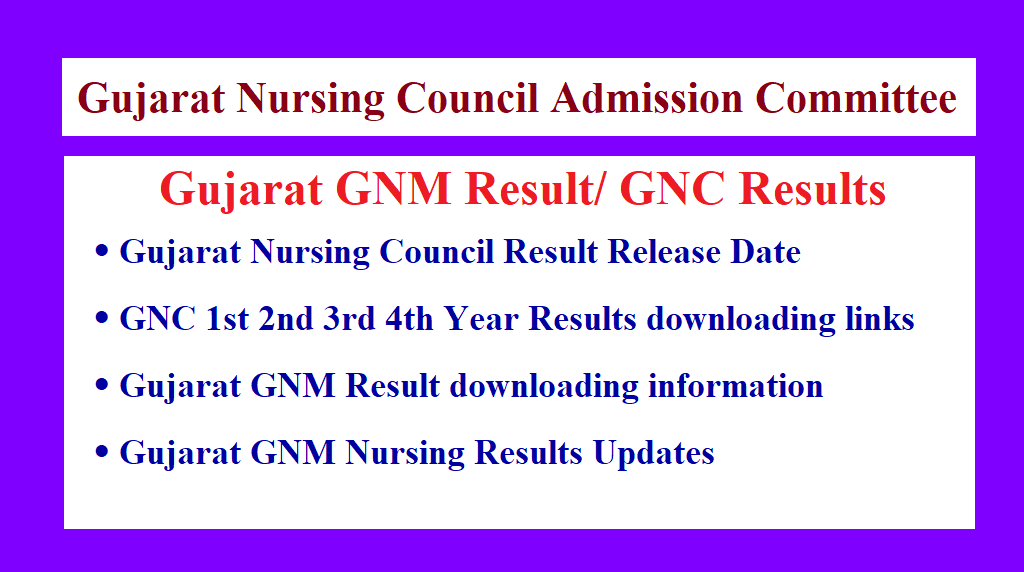 Gujarat GNM Result